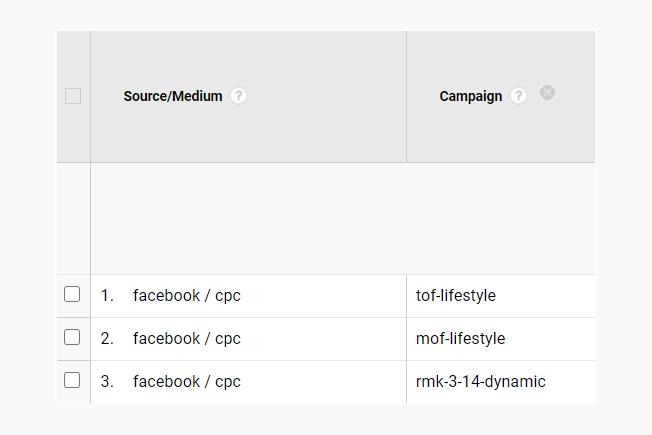 Parâmetros UTM - Google Analytics